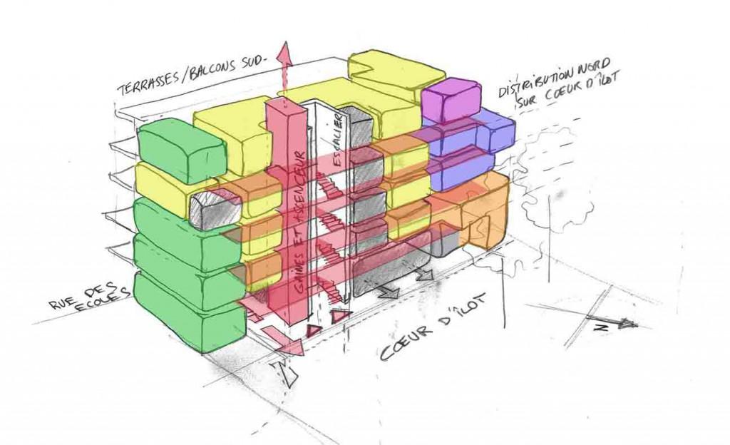 Abricoop, logements coopératifs - Principes bioclimatiques retenus