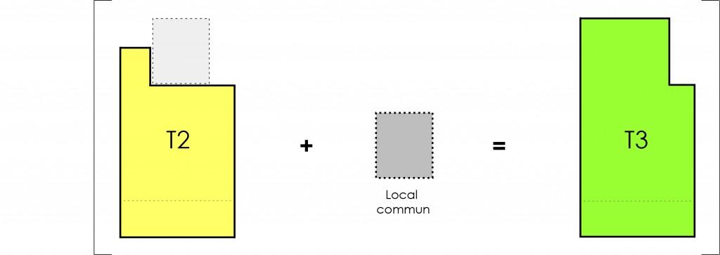 Abricoop, logements coopératifs - Principe de modularité des logements