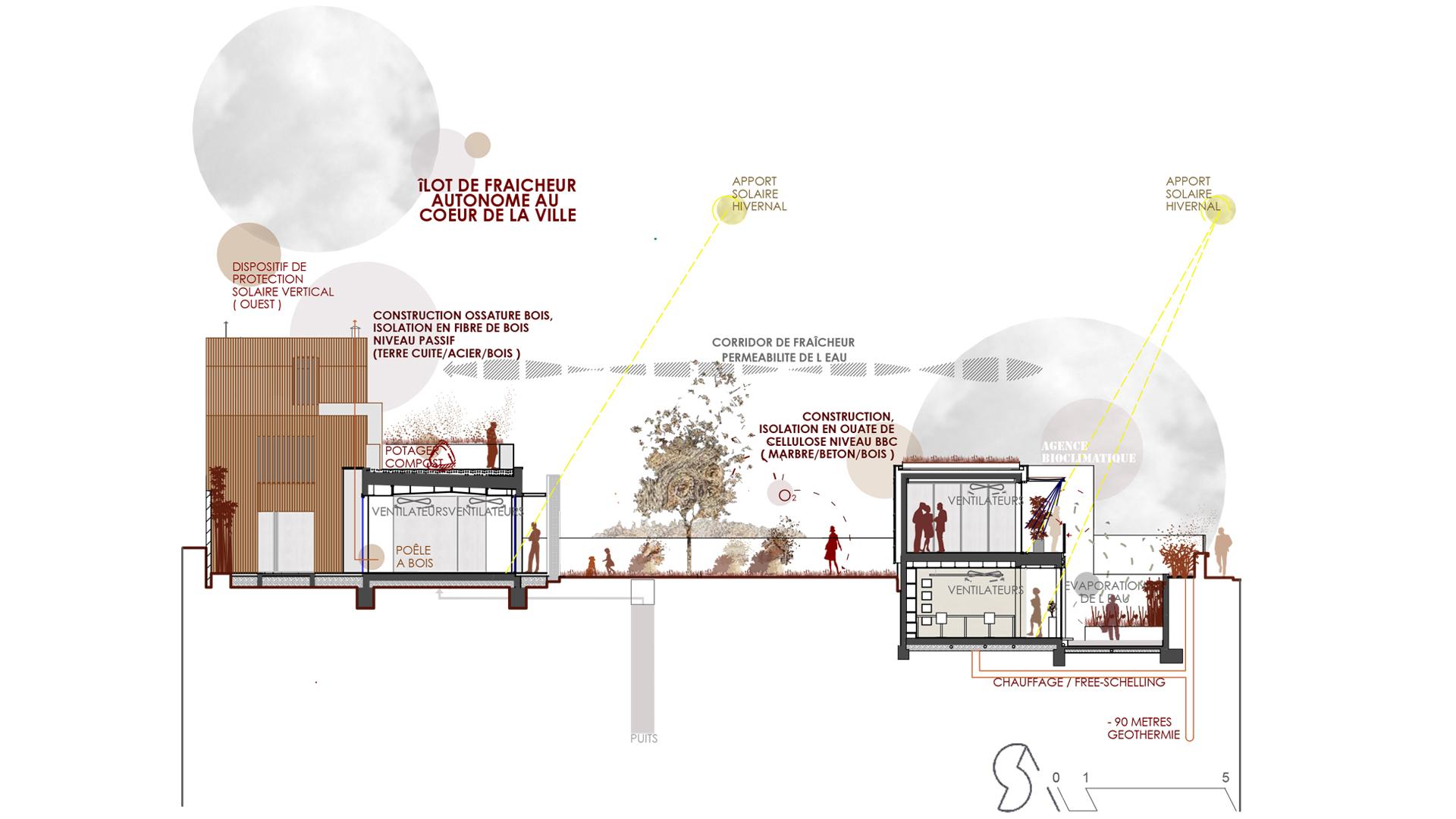 Coupe bioclimatique de la maison passive - Seuil architecture